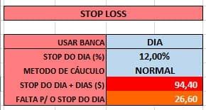 STOP LOSS - A Melhor Planilha de Gerenciamento Opções Binárias / IQ Option! Download Grátis!